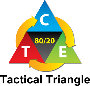 tactical triangle by perry marshall